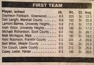 The 1996 Courier-Journal all-state basketball team.